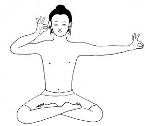 Movimiento Lu Jong Yoga Sanador Tibetano Tulku Lobsang Rinpoche. NGM Salud y Bienestar.